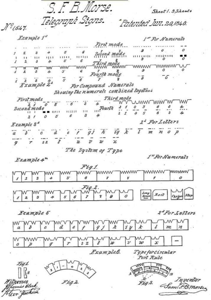 samuel morse thesis Internet of things for personal healthcare my thesis study is a part of a big research work performed at samuel morse sends the first morse code.